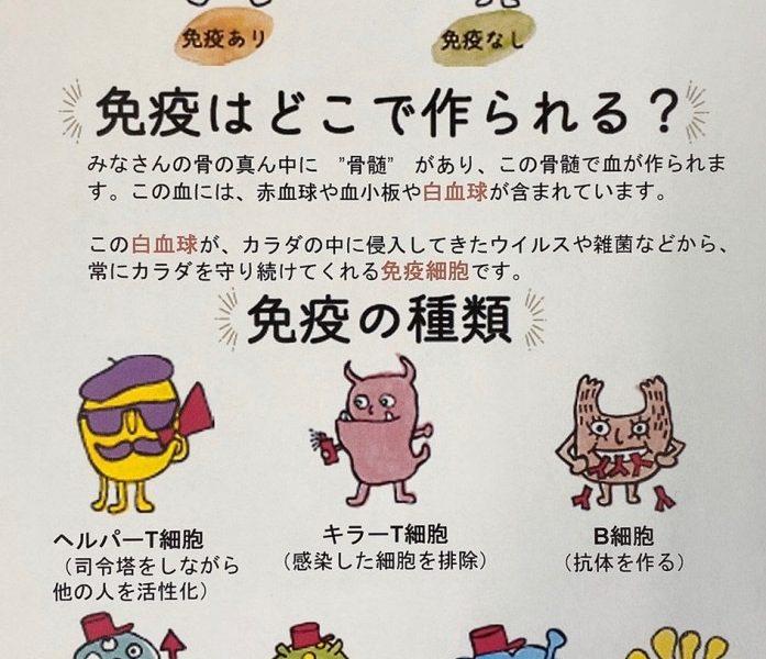 〜第1回目〜コロナウィルス感染症を機に私たちにできる事!