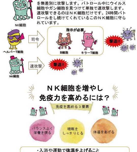〜第3回目〜コロナウィルス感染症を機に私たちにできる事!